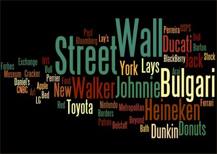 Wall Street 2 word cloud